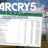 Far Cry 5 - Objective Review